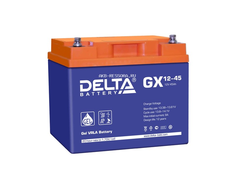 Аккумуляторная батарея Gigalink GX12-45