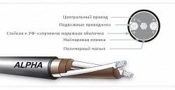 Микрофонный сенсорный Альфа кабель GEOQUIP GDALPHA