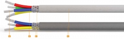Кабель монтажный многожильный КСT КММС 2х0,35мм