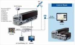 Модуль GeoVision EN50155 для GV-MNVR