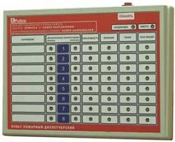 Пульт пожарный диспетчерский Сигма-ИС ППД-01