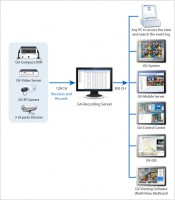 Программное обеспечение GeoVision GV-RG008 (GV)