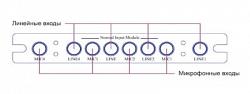 Интелектуальная система MAG1000 DSPPA MAG-1822