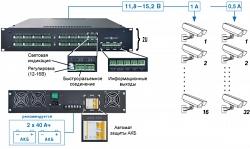 Источник вторичного электропитания Бастион SKAT - V.32 Rack
