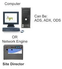 Johnson Controls MS-ADXSWOSQL-6