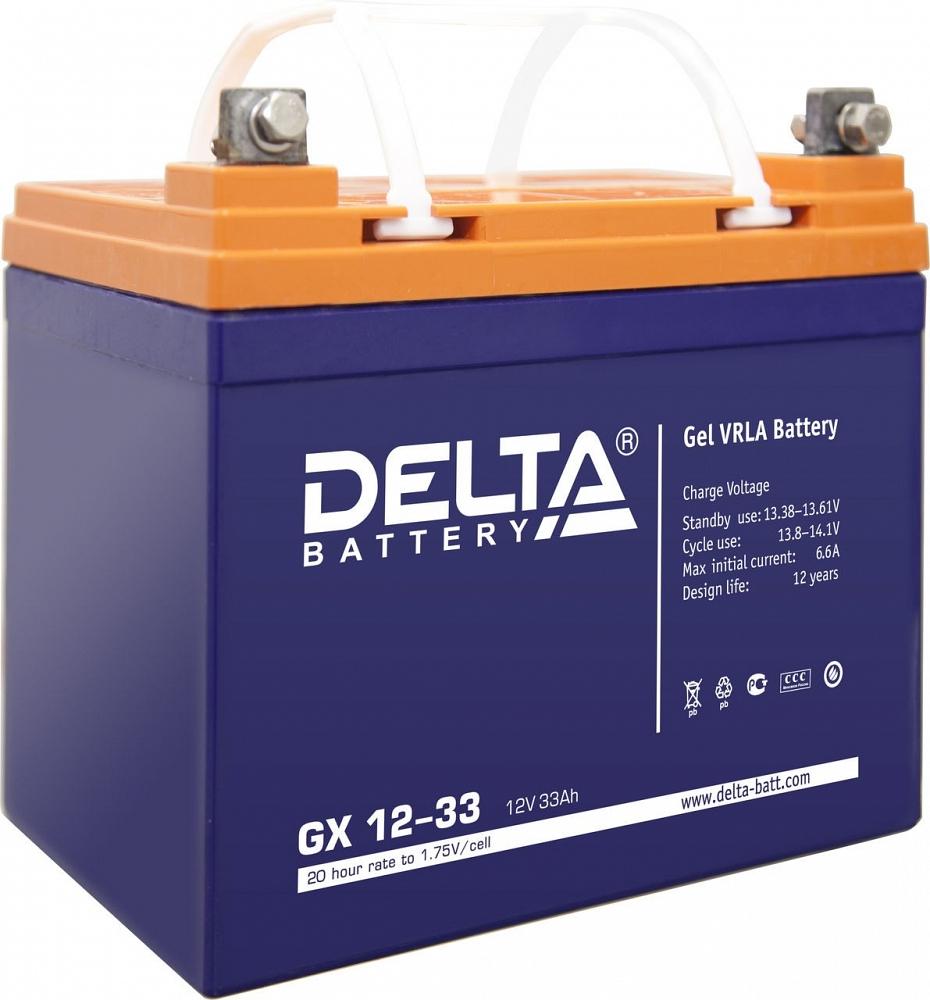 Аккумуляторная батарея Gigalink GX12-33